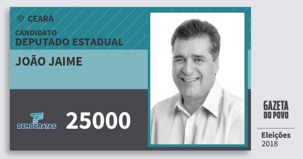 Santinho João Jaime 25000 (DEM) Deputado Estadual | Ceará | Eleições 2018
