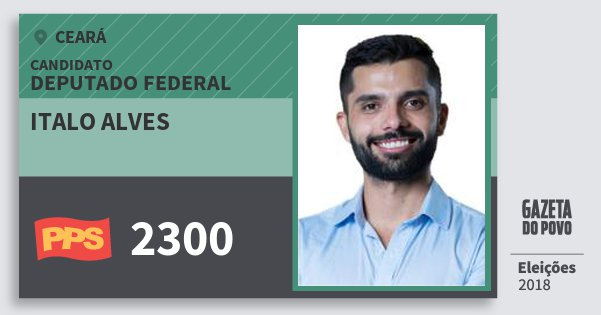 Santinho Italo Alves 2300 (PPS) Deputado Federal | Ceará | Eleições 2018