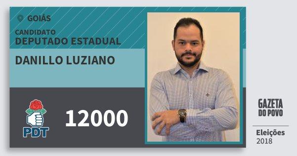 Santinho Danillo Luziano 12000 (PDT) Deputado Estadual | Goiás | Eleições 2018