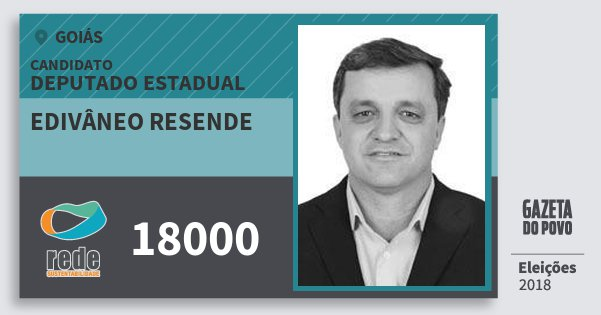 Santinho Edivâneo Resende 18000 (REDE) Deputado Estadual | Goiás | Eleições 2018