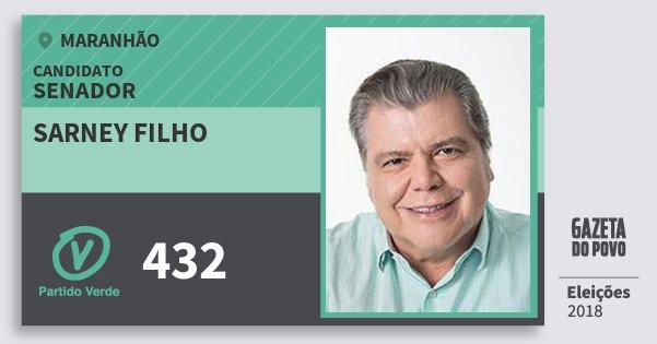 Santinho Sarney Filho 432 (PV) Senador | Maranhão | Eleições 2018