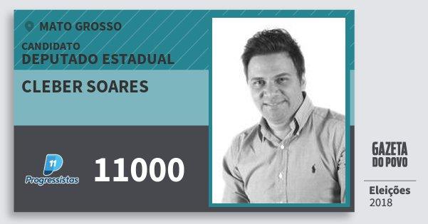 Santinho Cleber Soares 11000 (PP) Deputado Estadual | Mato Grosso | Eleições 2018