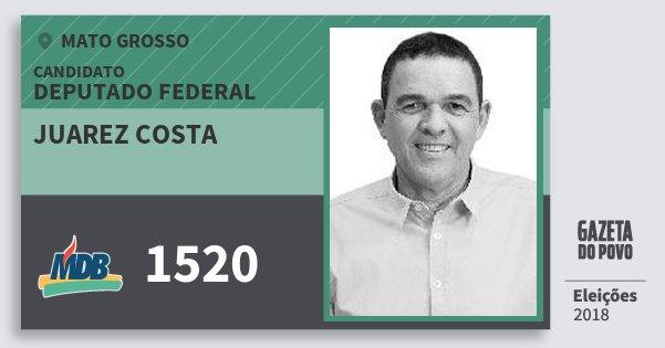 Santinho Juarez Costa 1520 (MDB) Deputado Federal | Mato Grosso | Eleições 2018