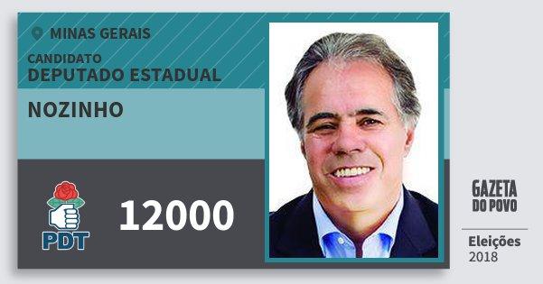 Santinho Nozinho 12000 (PDT) Deputado Estadual | Minas Gerais | Eleições 2018