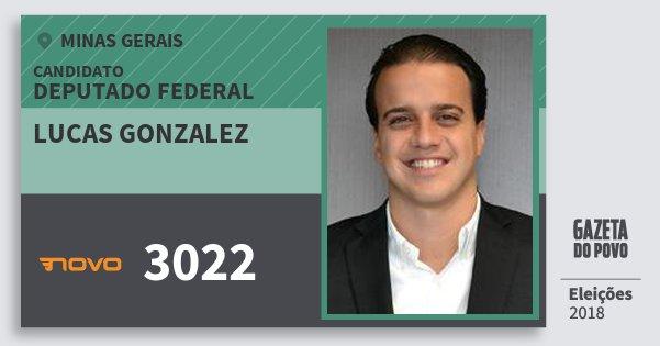 Santinho Lucas Gonzalez 3022 (NOVO) Deputado Federal | Minas Gerais | Eleições 2018