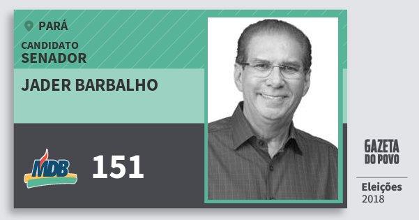Santinho Jader Barbalho 151 (MDB) Senador   Pará   Eleições 2018