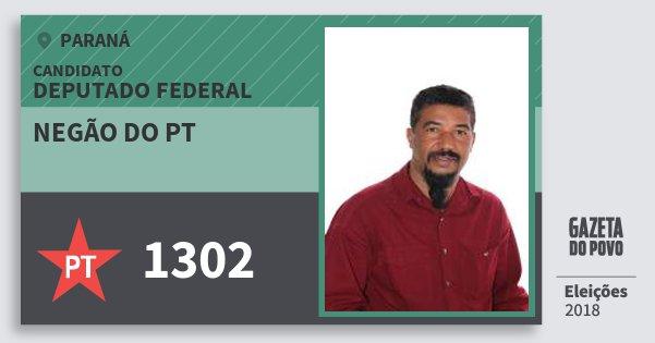 Santinho Negão do Pt 1302 (PT) Deputado Federal | Paraná | Eleições 2018