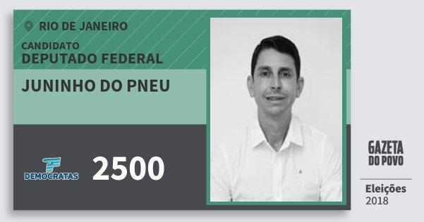 Santinho Juninho do Pneu 2500 (DEM) Deputado Federal | Rio de Janeiro | Eleições 2018