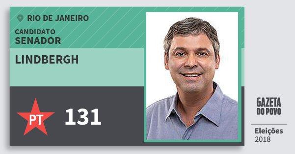 Santinho Lindbergh 131 (PT) Senador | Rio de Janeiro | Eleições 2018