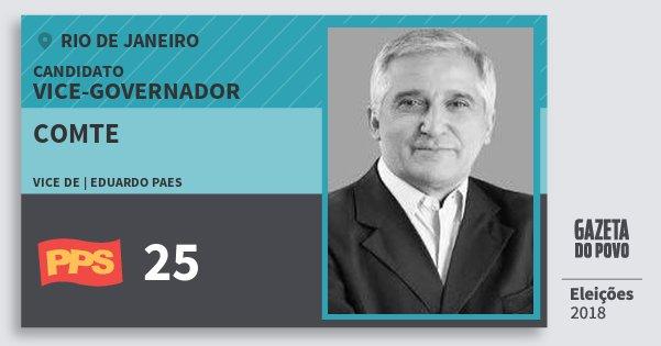 Santinho Comte 25 (PPS) Vice-governador | Rio de Janeiro | Eleições 2018
