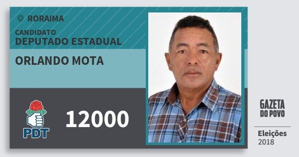 Santinho Orlando Mota 12000 (PDT) Deputado Estadual | Roraima | Eleições 2018