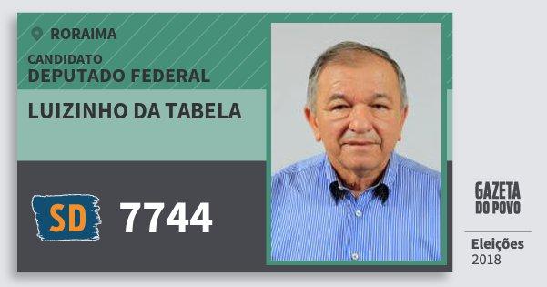 Santinho Luizinho da Tabela 7744 (SOLIDARIEDADE) Deputado Federal | Roraima | Eleições 2018