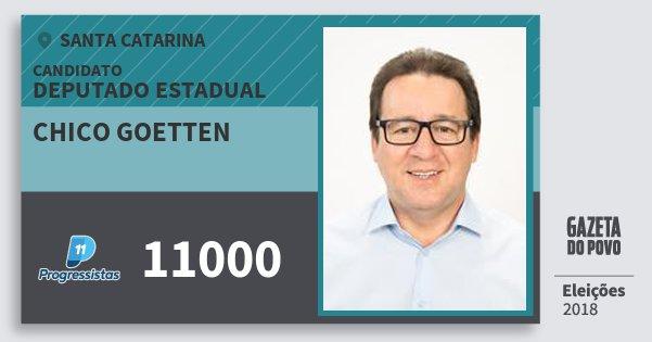Santinho Chico Goetten 11000 (PP) Deputado Estadual | Santa Catarina | Eleições 2018