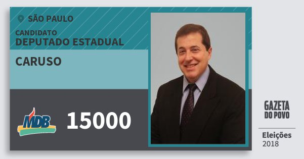 Santinho Caruso 15000 (MDB) Deputado Estadual | São Paulo | Eleições 2018