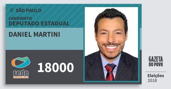 Santinho Daniel Martini 18000 (REDE) Deputado Estadual | São Paulo | Eleições 2018