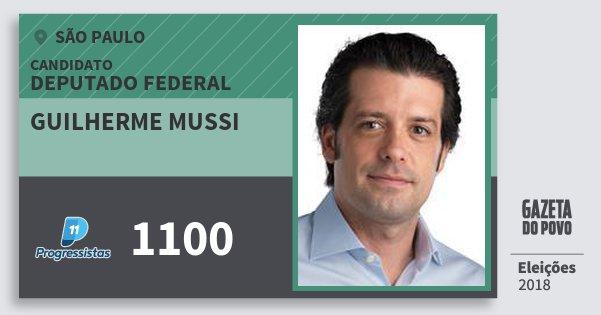 Santinho Guilherme Mussi 1100 (PP) Deputado Federal | São Paulo | Eleições 2018