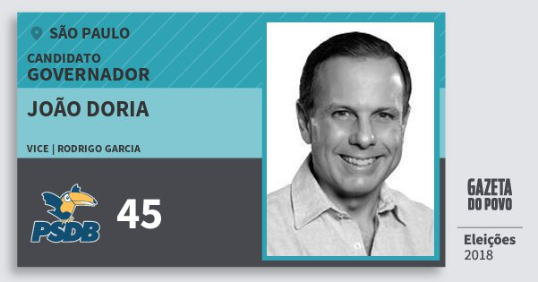 Santinho João Doria 45 (PSDB) Governador | São Paulo | Eleições 2018