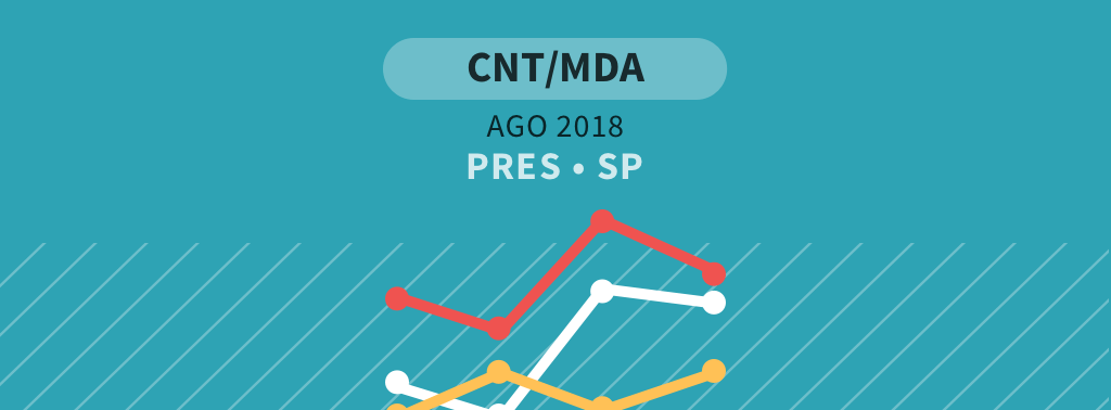 Pesquisa CNT/MDA: Bolsonaro e Alckmin aparecem empatados tecnicamente em São Paulo