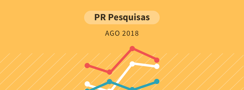 Paraná Pesquisas: Bolsonaro lidera e outros três candidatos disputam vaga no 2º turno