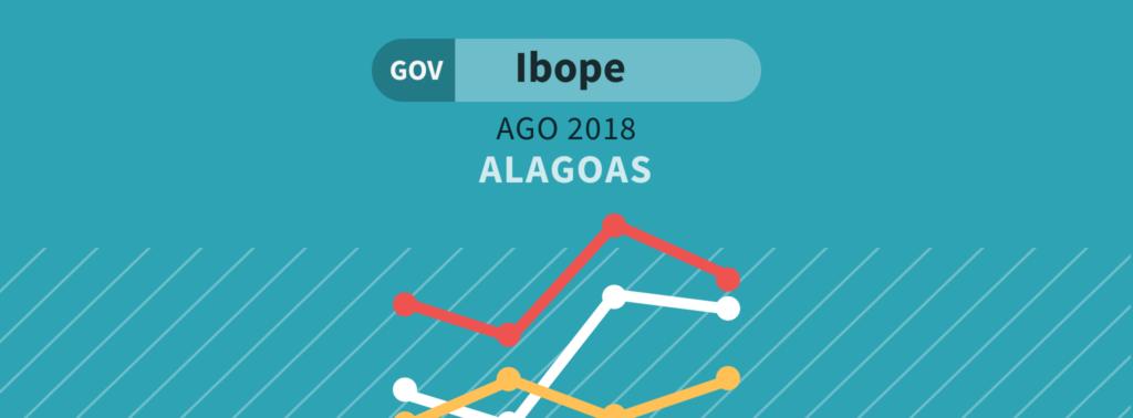 Pesquisa Ibope para governador em Alagoas coloca Renan Filho 24 pontos à frente de Collor