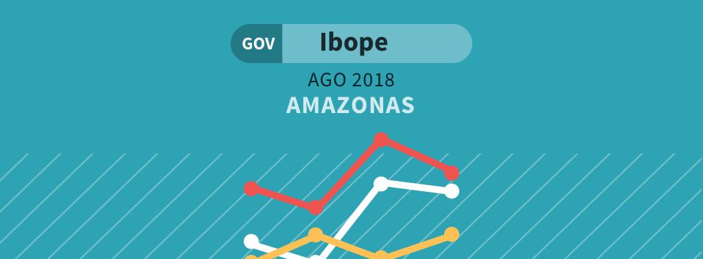 Ibope AM para governador: Amazonino Mendes na liderança
