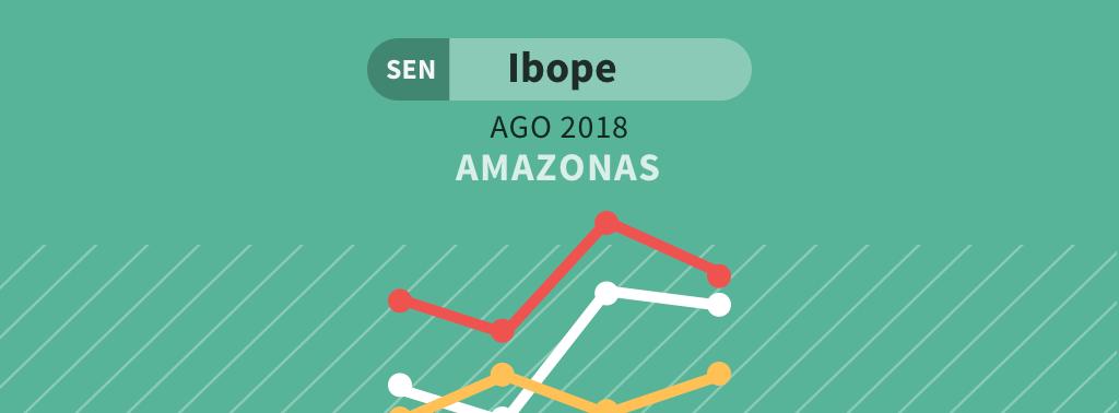 Pesquisa Ibope para senador no Amazonas: Eduardo Braga lidera