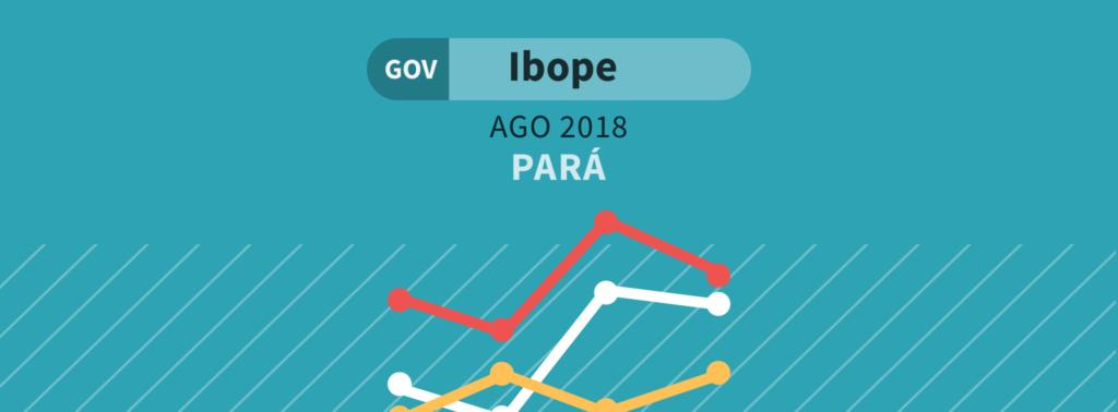 Ibope para governador no PA: Helder Barbalho (MDB) lidera