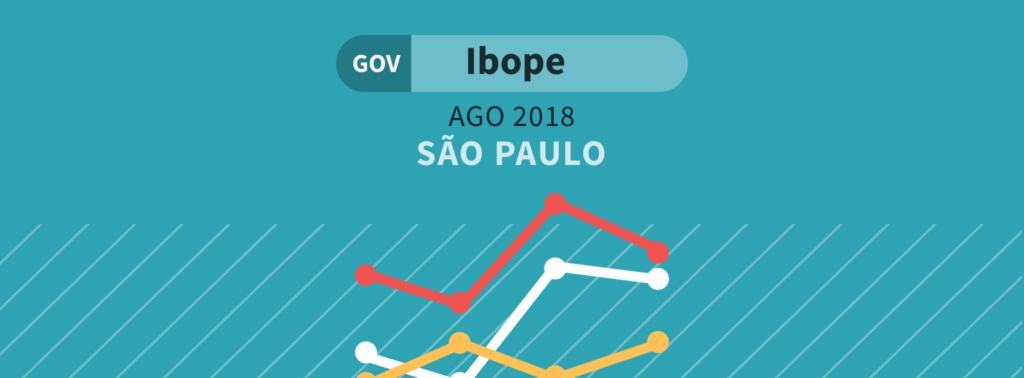 Ibope: Pesquisa Governador SP mostra empate técnico entre Doria e Skaf