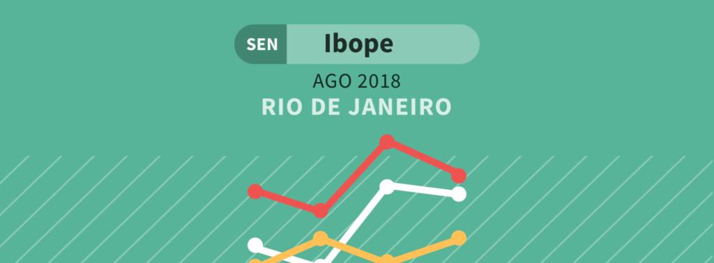 Ibope RJ Senado: 4 candidatos empatados tecnicamente na liderança