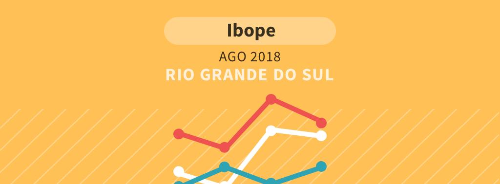 Ibope: Lula tem 32% dos votos no RS; Bolsonaro tem 20%