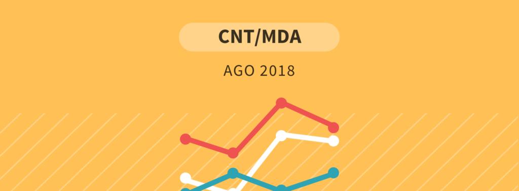 Pesquisa CNT/MDA: Lula lidera e Bolsonaro aparece em 2º lugar
