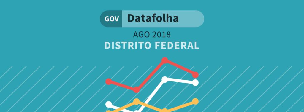 Datafolha DF: 3 candidatos ao governo estão em empate técnico na liderança