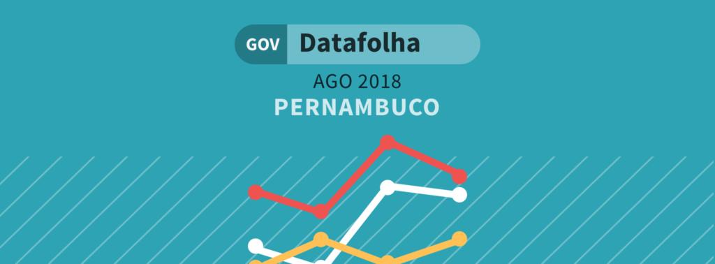 Datafolha governo de PE: Paulo Câmara e Armando Monteiro empatados tecnicamente na liderança