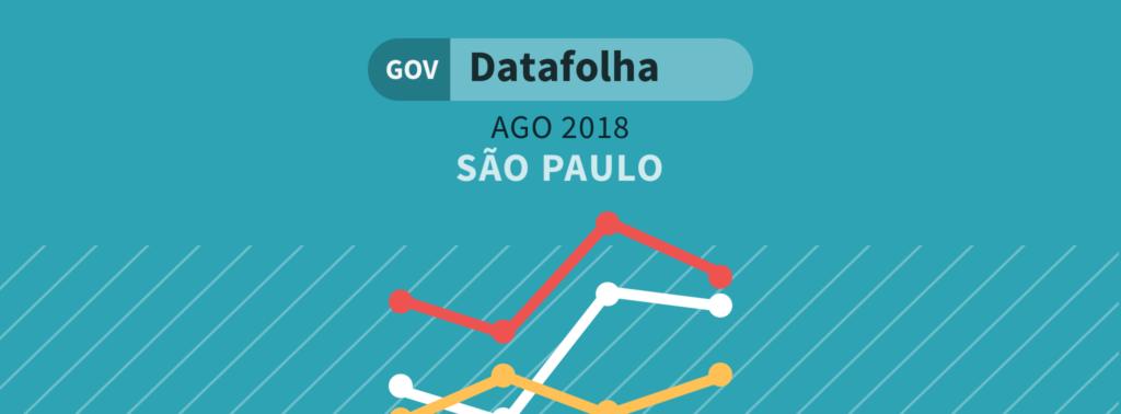 Datafolha governo de SP: Doria lidera com 25% das intenções de voto