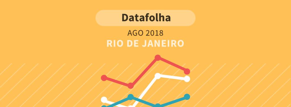 Datafolha para presidente no RJ: Bolsonaro lidera com 28%