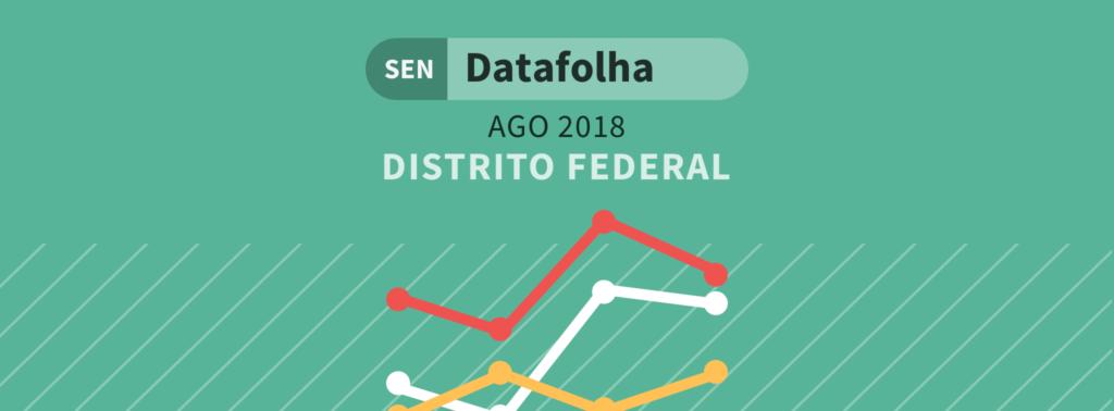 Datafolha DF: Cristovam Buarque lidera disputa ao Senado com 27%