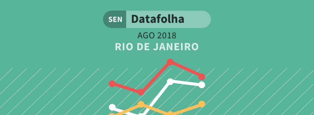 Datafolha Senado no RJ: 4 candidatos em empate técnico na liderança