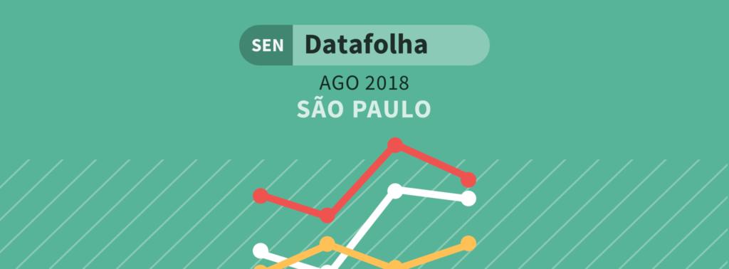 Datafolha SP: Eduardo Suplicy lidera corrida para o Senado com 32%
