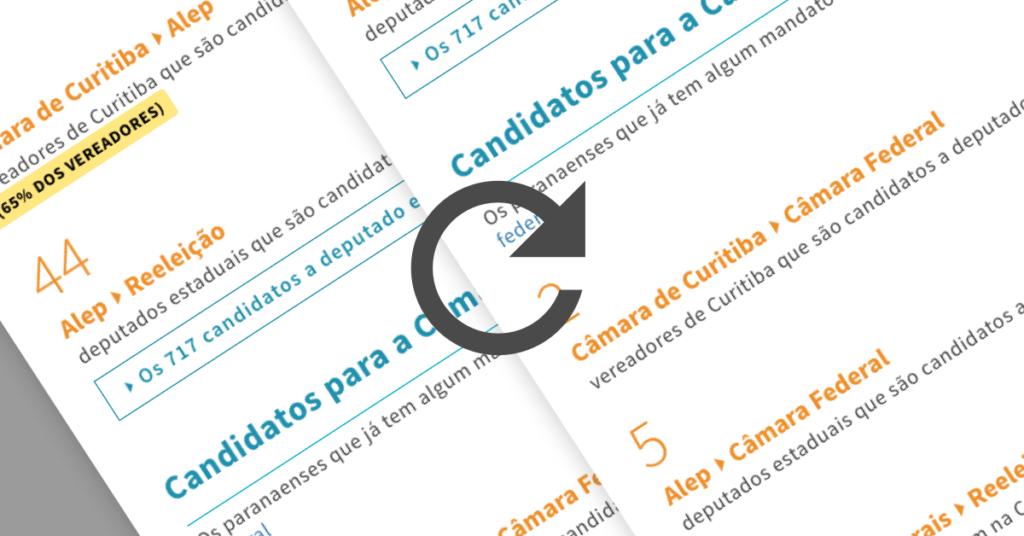 Candidatos à reeleição no Paraná