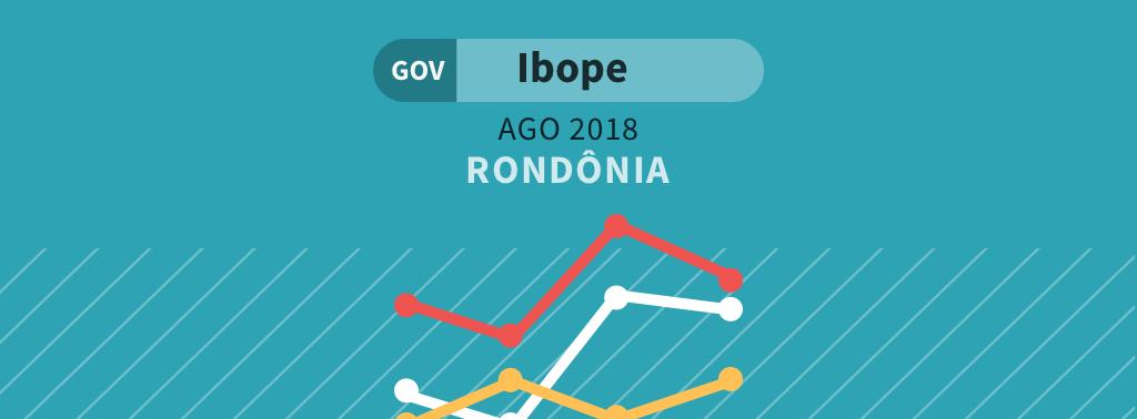 Ibope: Expedito Júnior lidera corrida pelo governo de Rondônia
