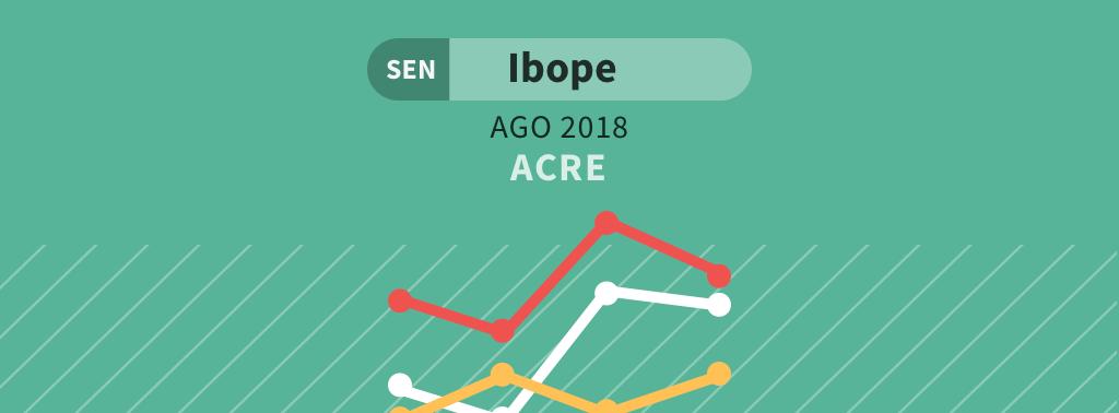 Ibope: Jorge Viana e Petecão lideram disputa ao Senado no Acre