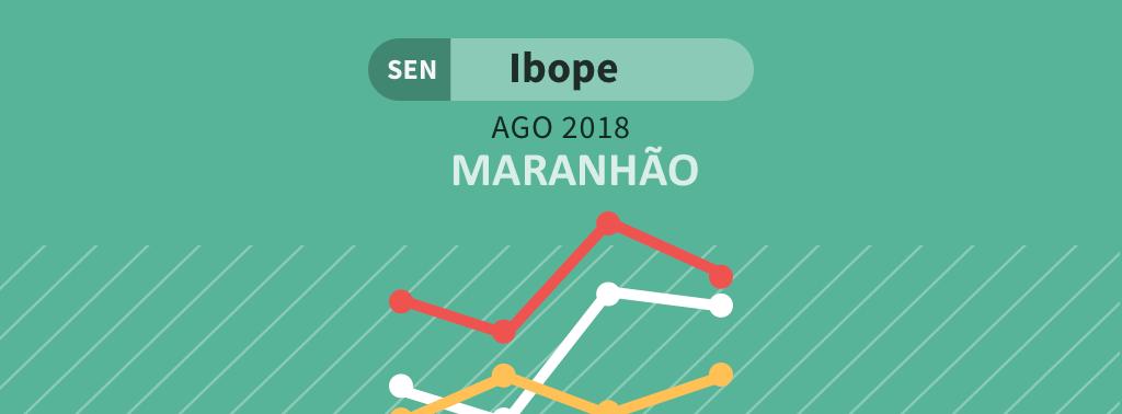 Ibope para senador no MA: Edison Lobão e Sarney Filho lideram