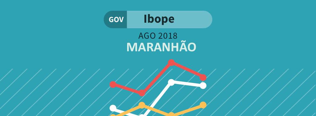Ibope: Flávio Dino lidera corrida pelo governo do Maranhão
