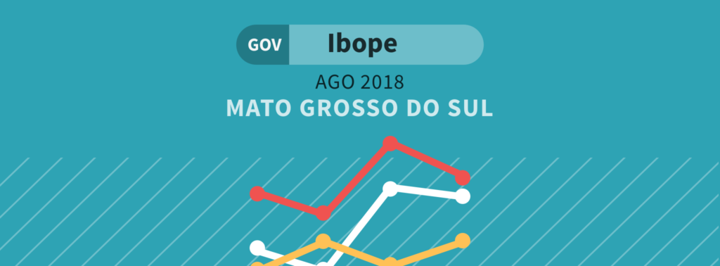 Ibope: Reinaldo Azambuja lidera corrida pelo governo do MS