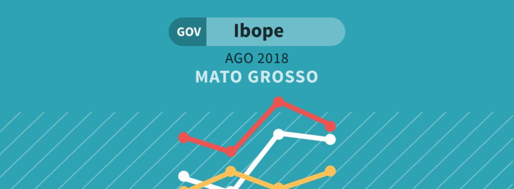 Ibope: Mauro Mendes na liderança na disputa pelo governo do MT