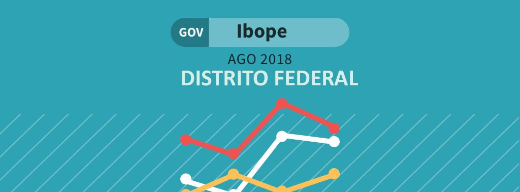 Ibope para Governo do DF tem quatro candidatos empatados