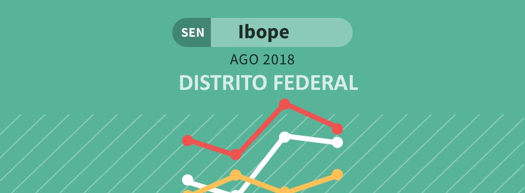 Ibope: Senado no DF tem Cristovam Buarque com 22%
