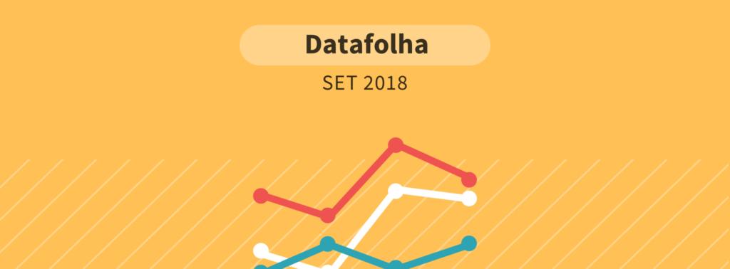 Datafolha: Bolsonaro lidera e quatro candidatos empatam em segundo lugar