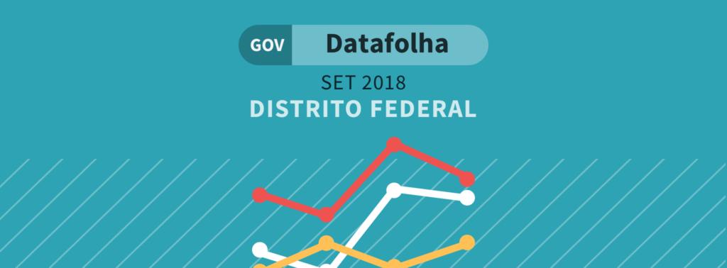 Pesquisa Datafolha para Governo DF tem empate técnico