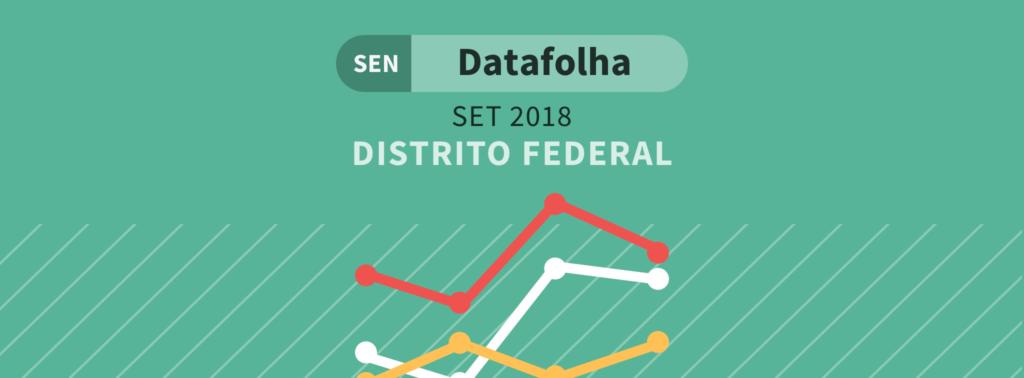 Pesquisa Datafolha Senado DF: 3 empatados em primeiro